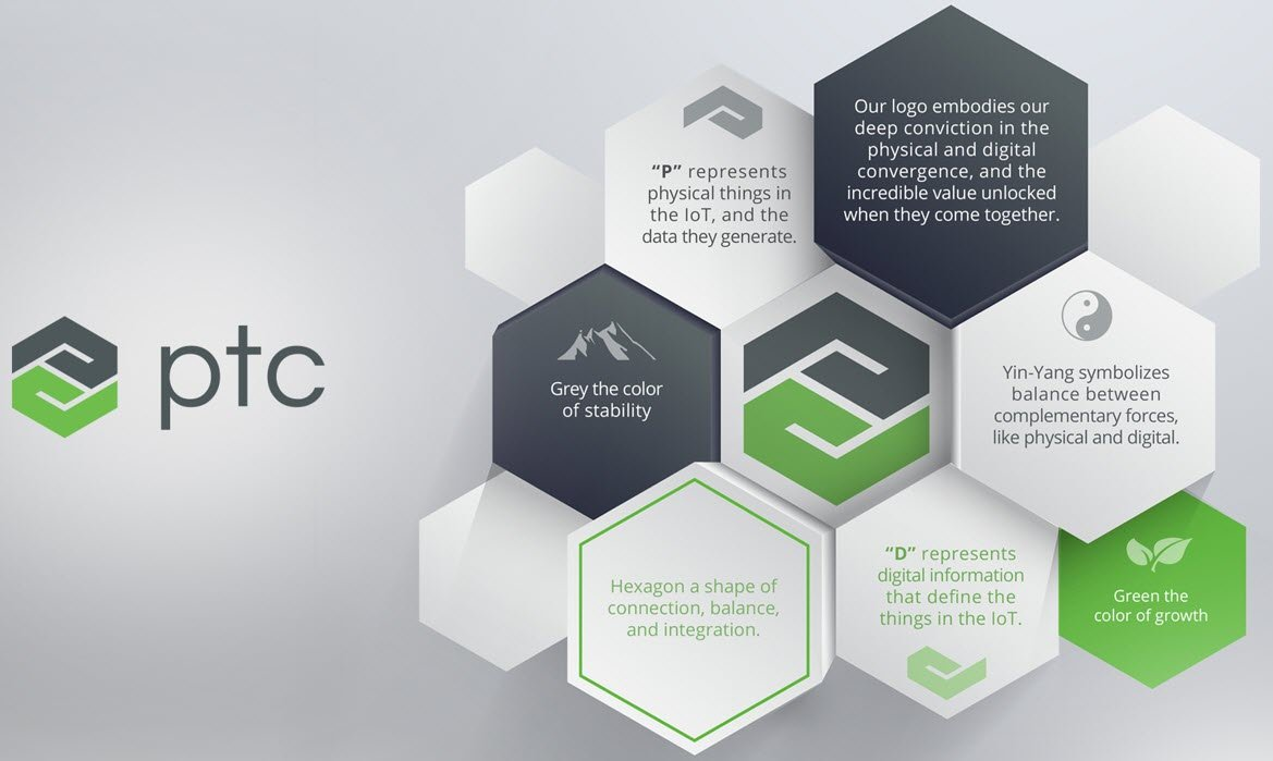 PTC Logo Explained