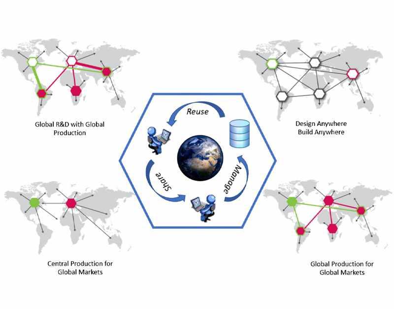 Database Architecture PDMLink