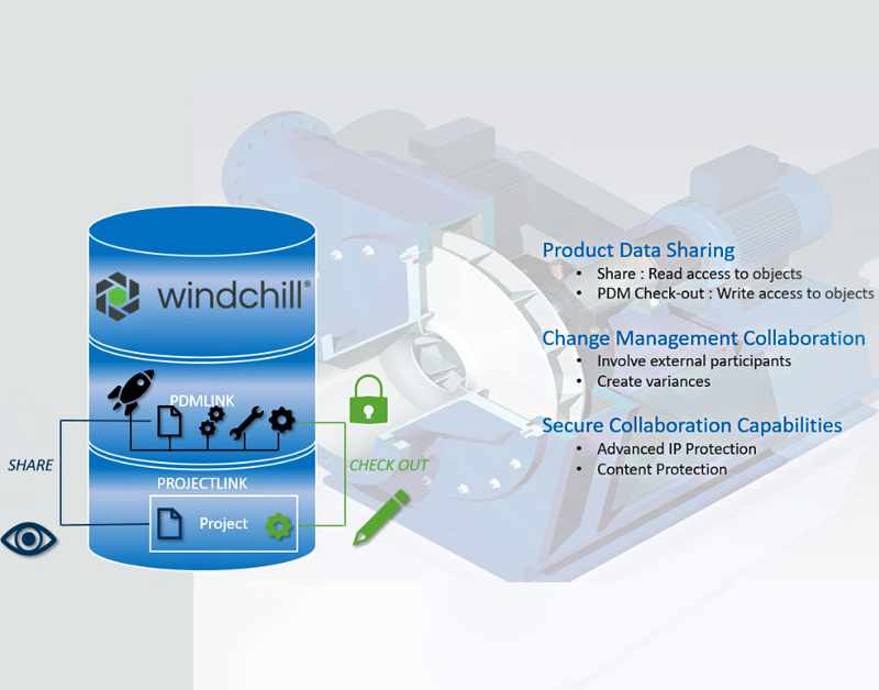 Windchill ProjectLink PDM Container