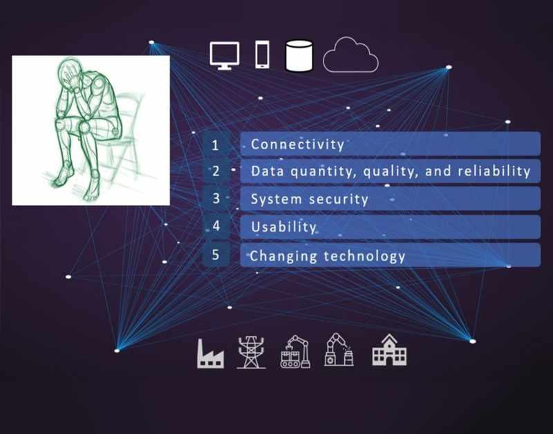 ThingWorx Kepware Verschiedenste Vorteile