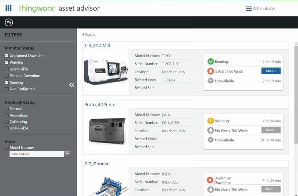 ThingWorx Asset Advisor Models