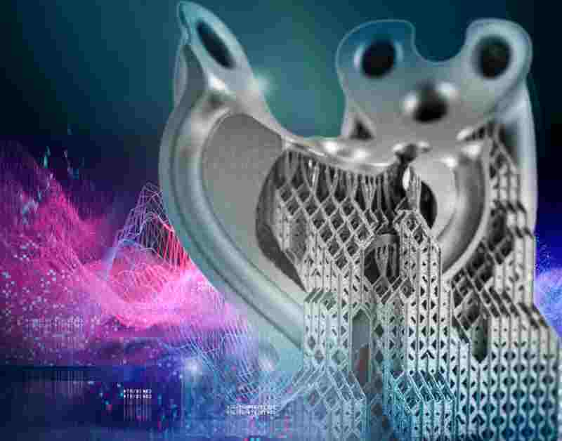 Creo Design Package Additive Manufacturing