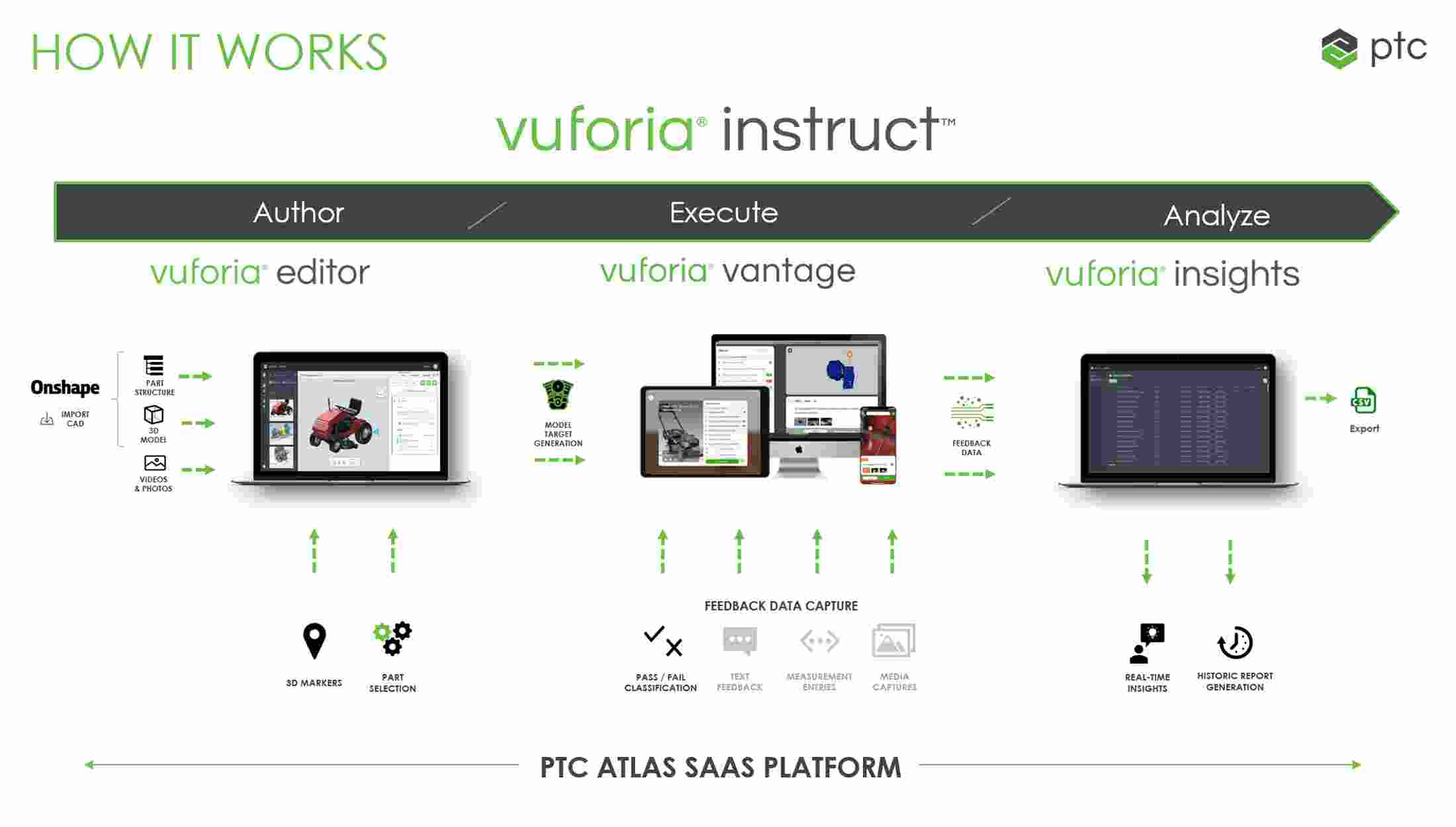 Vuforia Instruct how it works