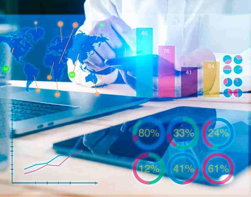 Thingworx Analytics Benefits